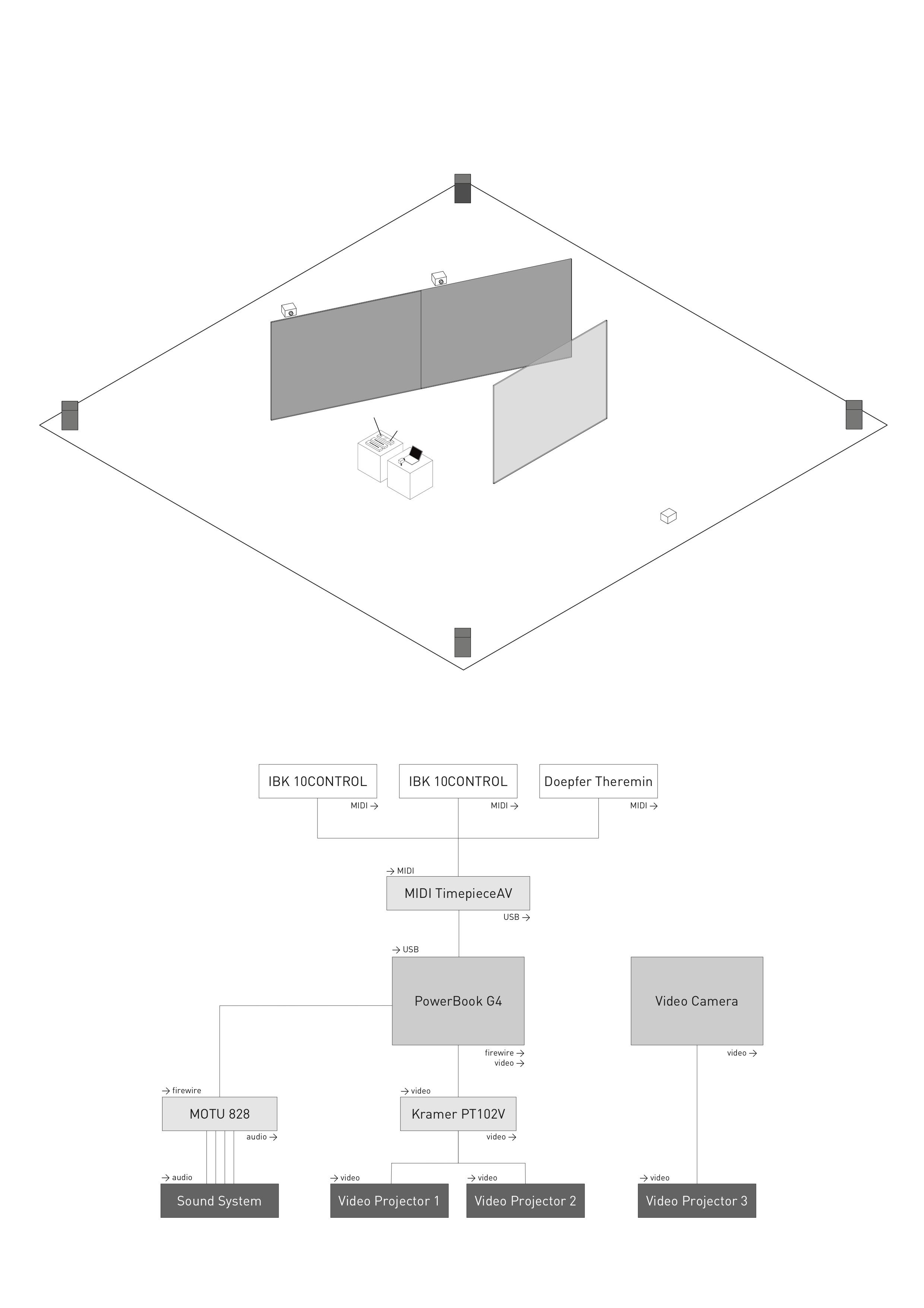 Generator Helder Luis Firewire Diagram